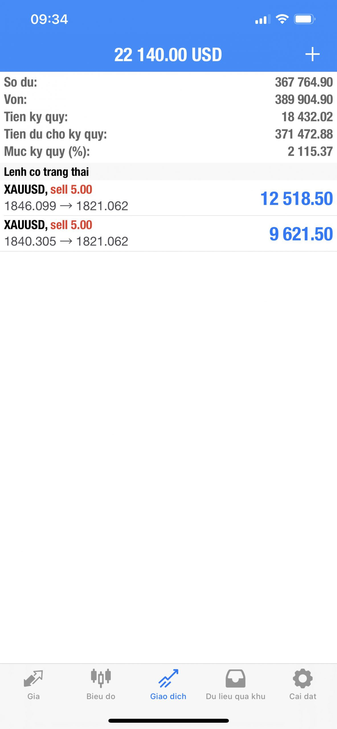 Tài khoản Trade Gold JQKA