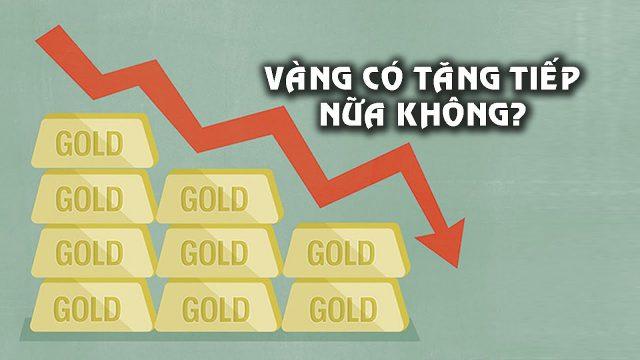 Dự Đoán Giá Vàng Tuần 2 Tháng 3