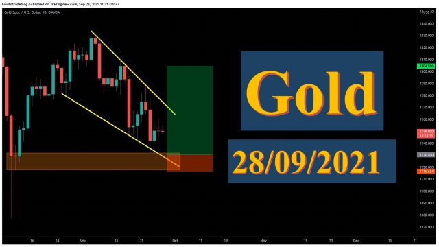 Nhận định giá vàng (28/09/2021)
